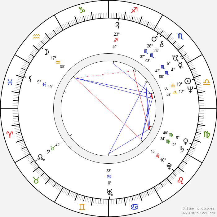 Catherine Jourdan - Birth horoscope chart