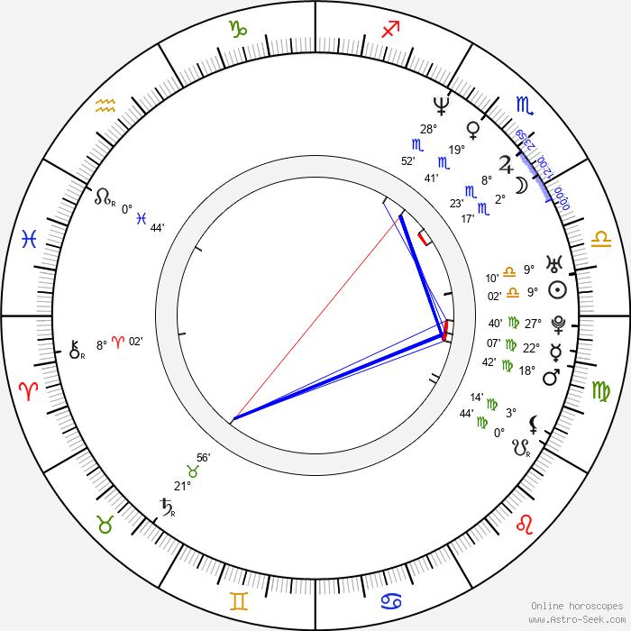 Catherine Kellner - Birth horoscope chart