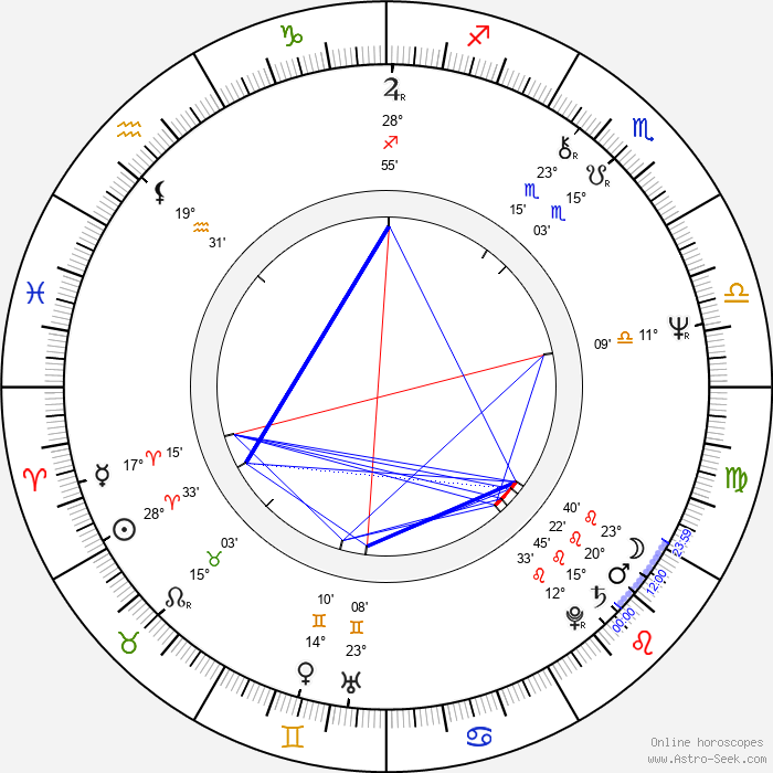 Catherine Malfitano - Birth horoscope chart