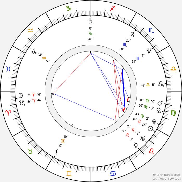 Catherine Mouchet - Birth horoscope chart