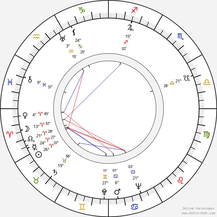 Catherine Scorsese - Birth horoscope chart
