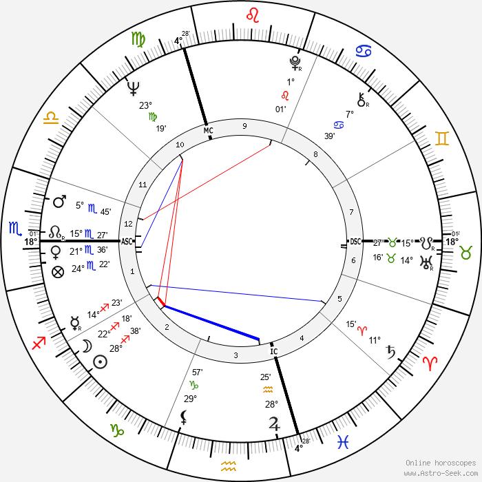 Catherine Verneuil - Birth horoscope chart