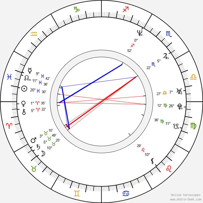 Cathlen Gawlich - Birth horoscope chart