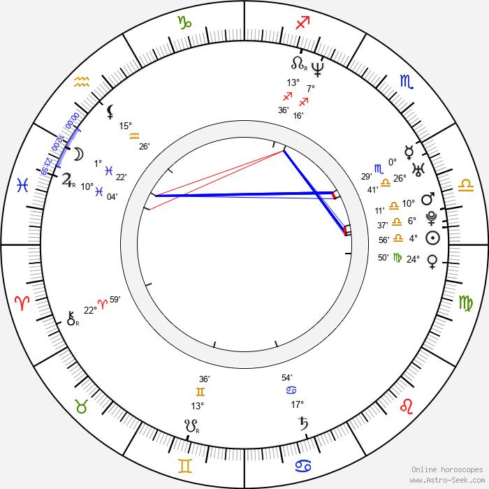 Cathy Barry - Birth horoscope chart