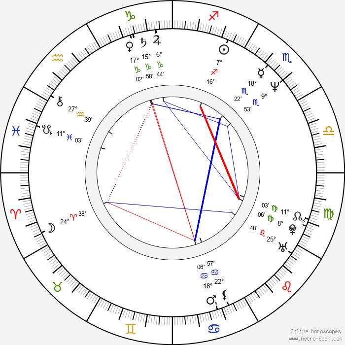 Cathy Moriarty - Birth horoscope chart
