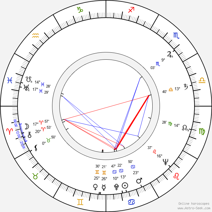 Cathy O'Donnell - Birth horoscope chart