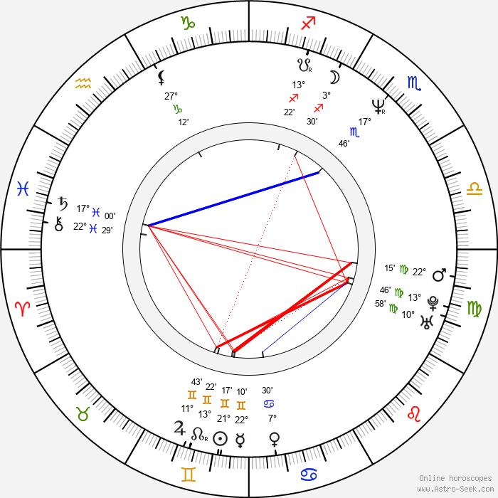 Cathy Tyson - Birth horoscope chart