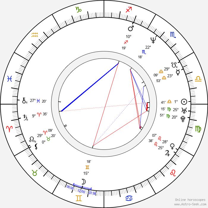 Catiuscia Marini - Birth horoscope chart