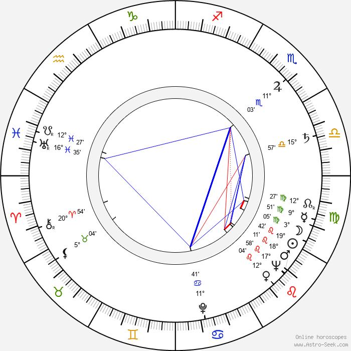Catulo De Paula - Birth horoscope chart