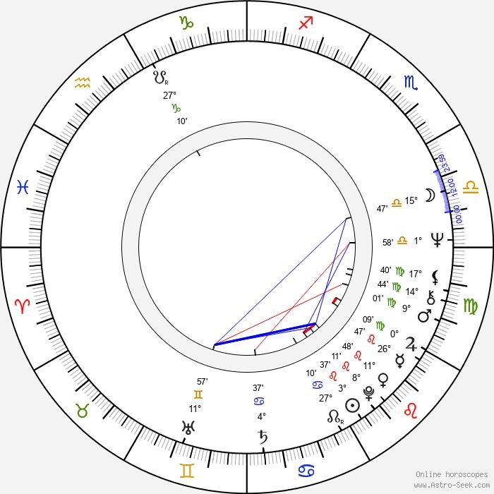 Celeste Yarnall - Birth horoscope chart