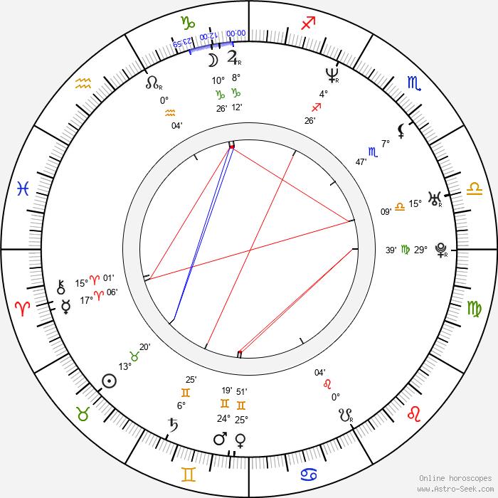 Celeste - Birth horoscope chart