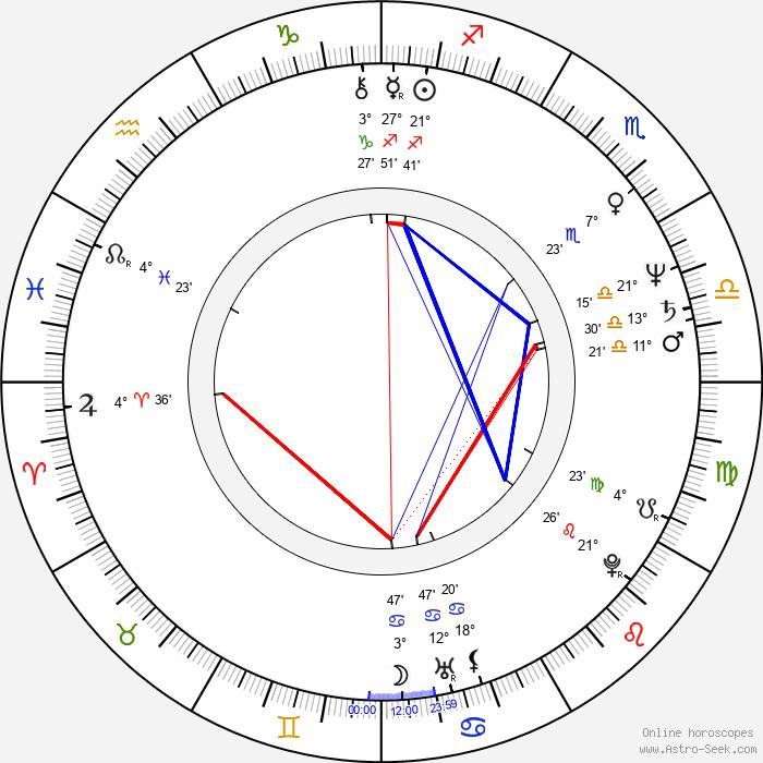 Celia Weston - Birth horoscope chart