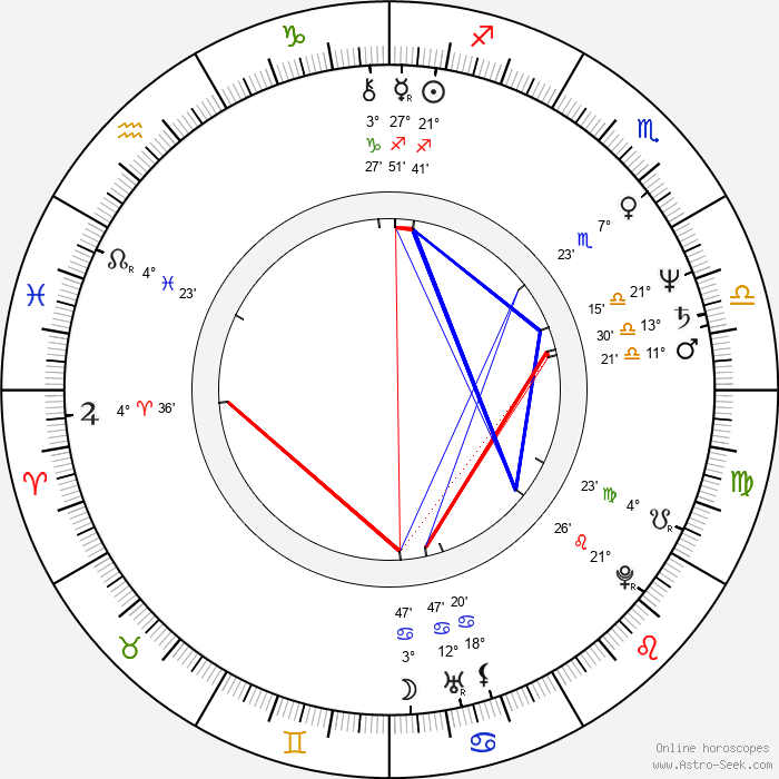 Celia Weston - Birth horoscope chart