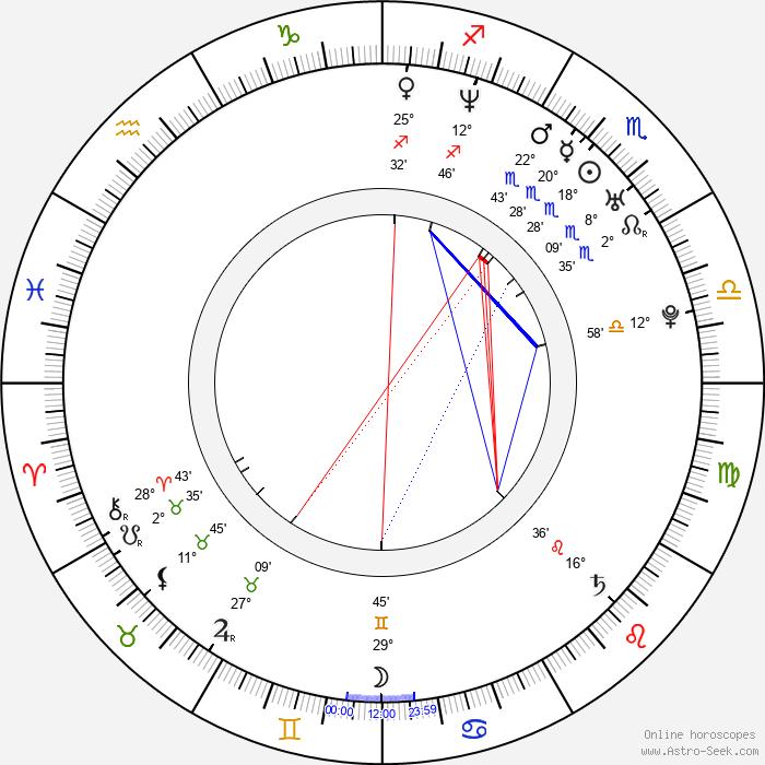 Celso R. García - Birth horoscope chart