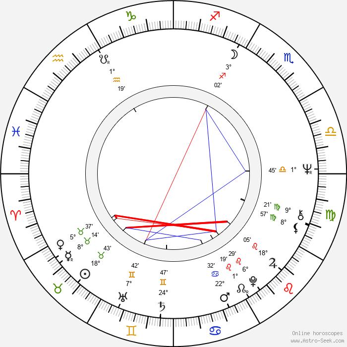 César Costa Filho - Birth horoscope chart