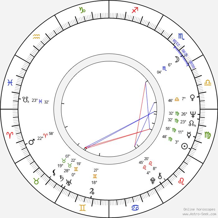 Cesaria Evora - Birth horoscope chart