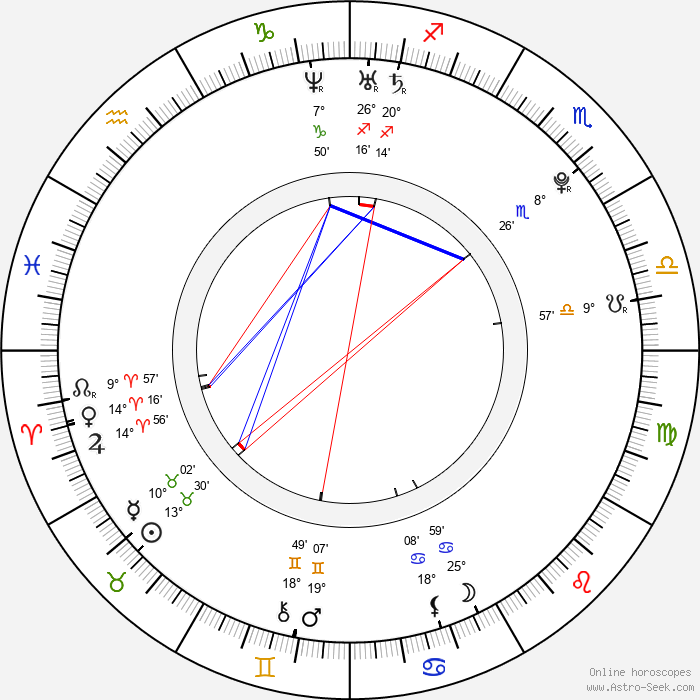 Cesc Fàbregas - Birth horoscope chart