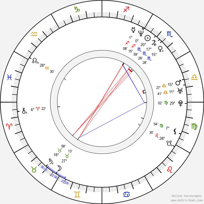 Chad Bannon - Birth horoscope chart