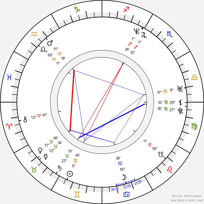 Chad Bruce - Birth horoscope chart