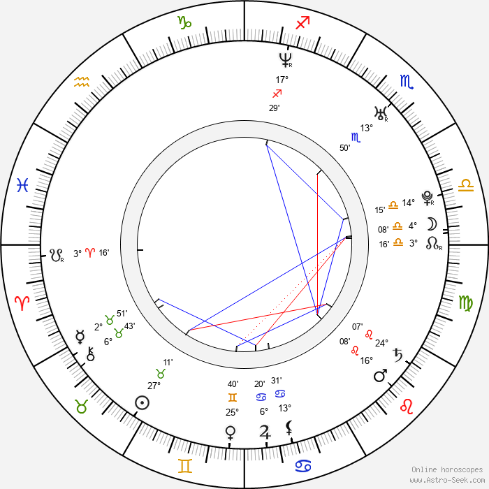 Chad Donella - Birth horoscope chart