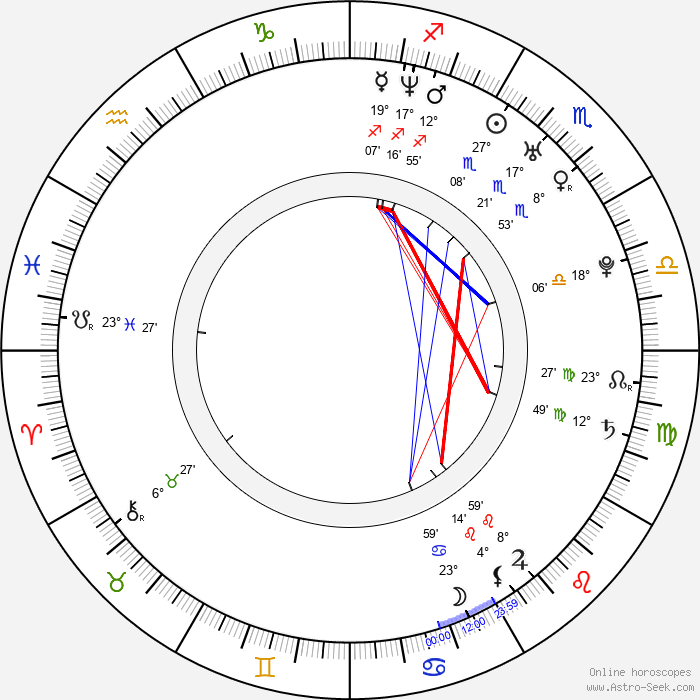 Chad Doreck - Birth horoscope chart
