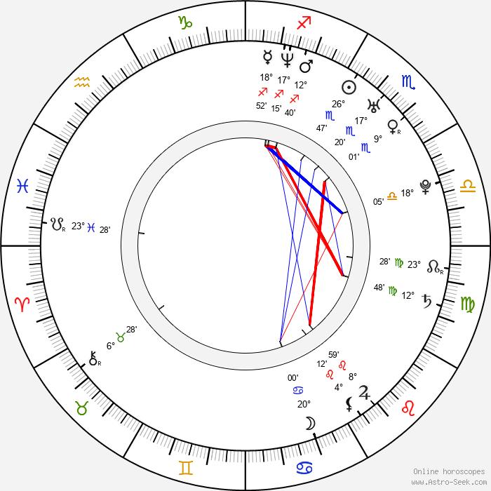 Chad Doreck - Birth horoscope chart