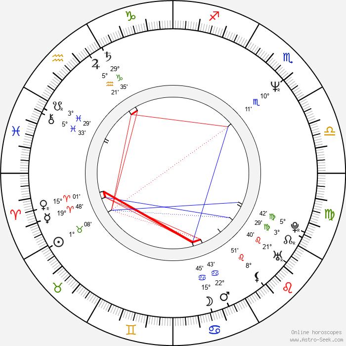 Chad Hayes - Birth horoscope chart