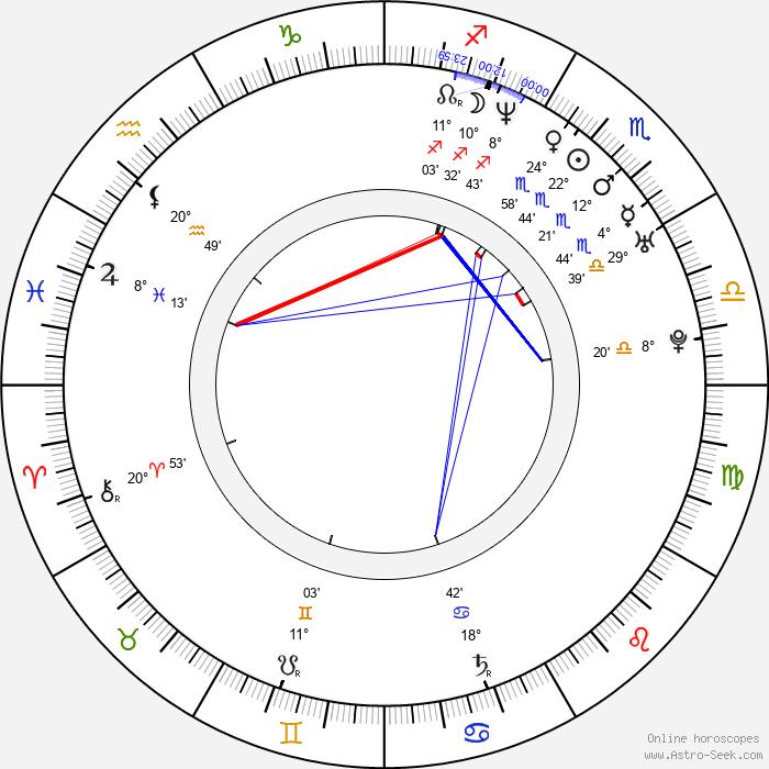 Chad Kroeger - Birth horoscope chart