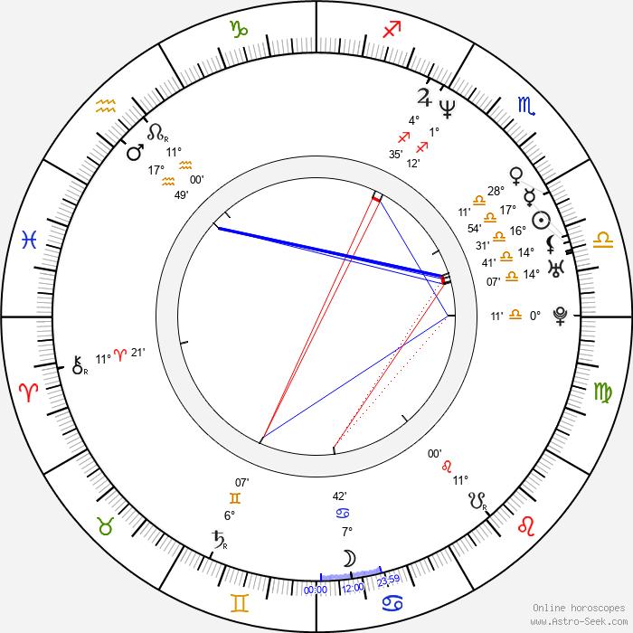 Chad Willett - Birth horoscope chart