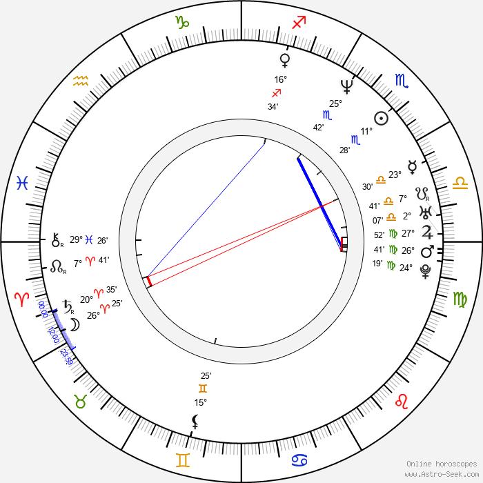 Chadd Nyerges - Birth horoscope chart