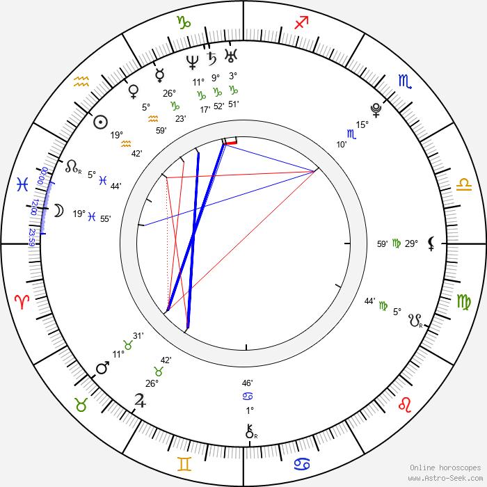 Chai Romruen - Birth horoscope chart