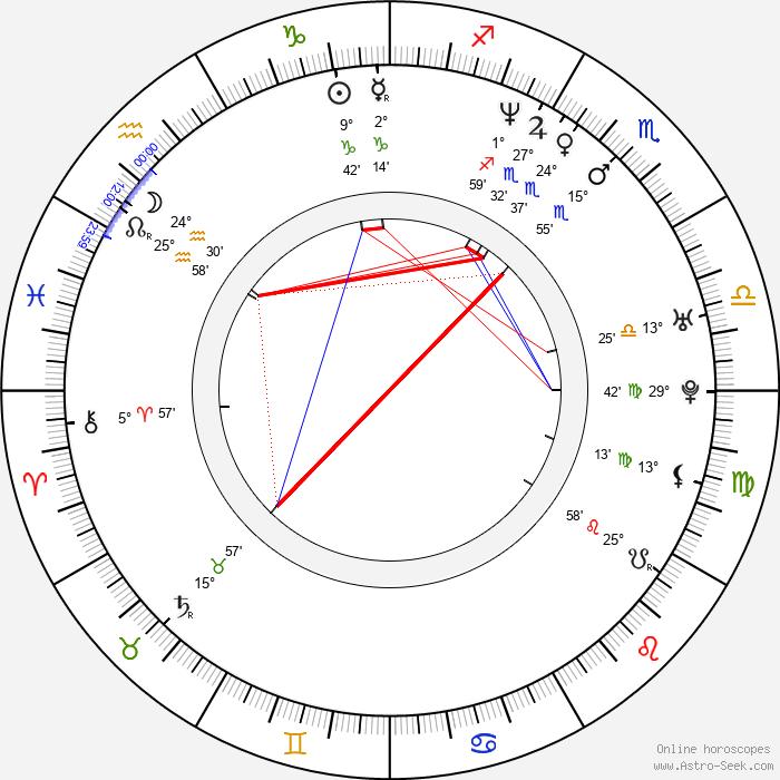 Chandra West - Birth horoscope chart