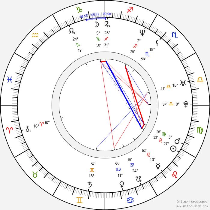 Chaney Kley - Birth horoscope chart
