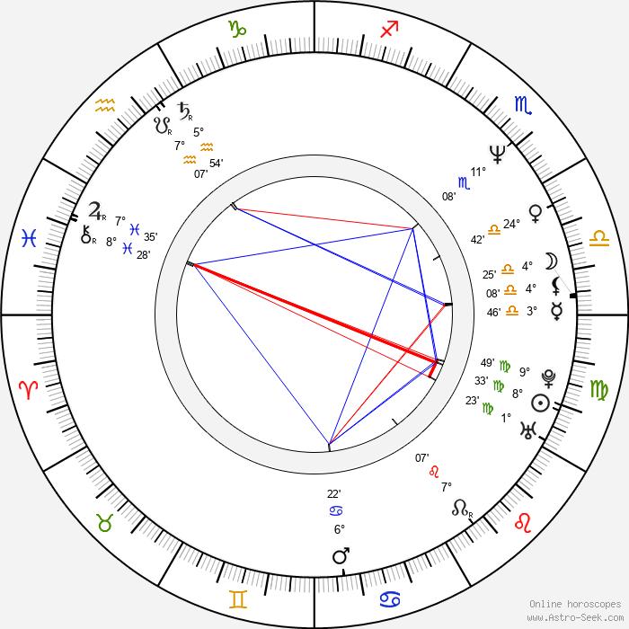 Chang-han Lee - Birth horoscope chart