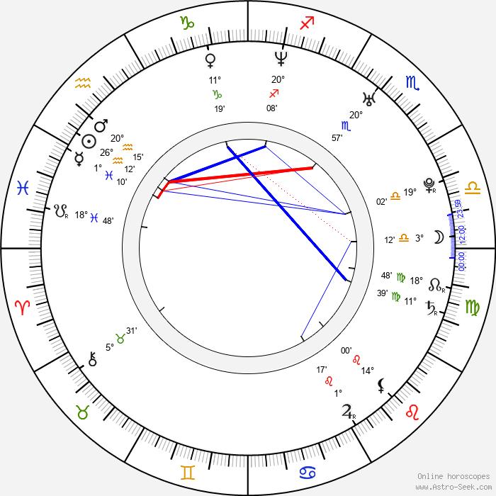 Chantal Janzen - Birth horoscope chart