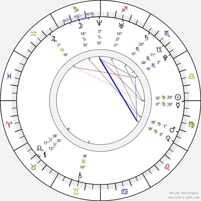 Chantal Leblanc-Everett - Birth horoscope chart