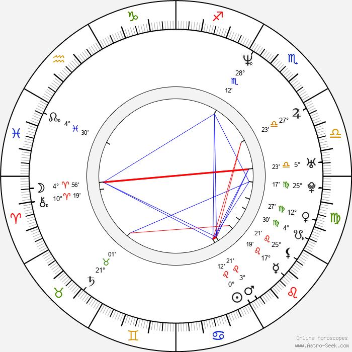 Charisma Carpenter - Birth horoscope chart