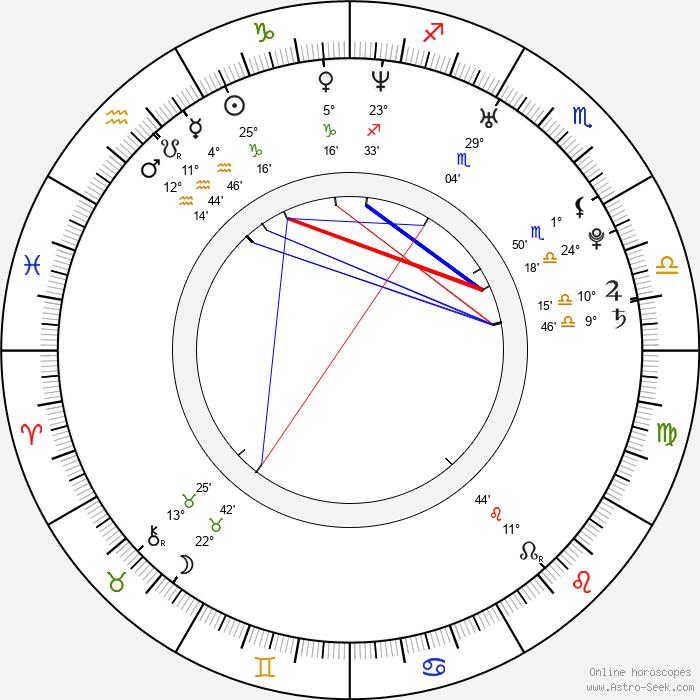 Charleene Closshey - Birth horoscope chart