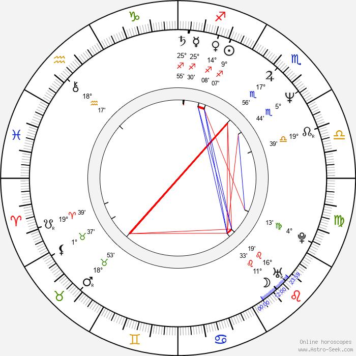 Charlene Tilton - Birth horoscope chart