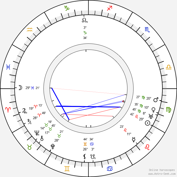 Charles Arling - Birth horoscope chart
