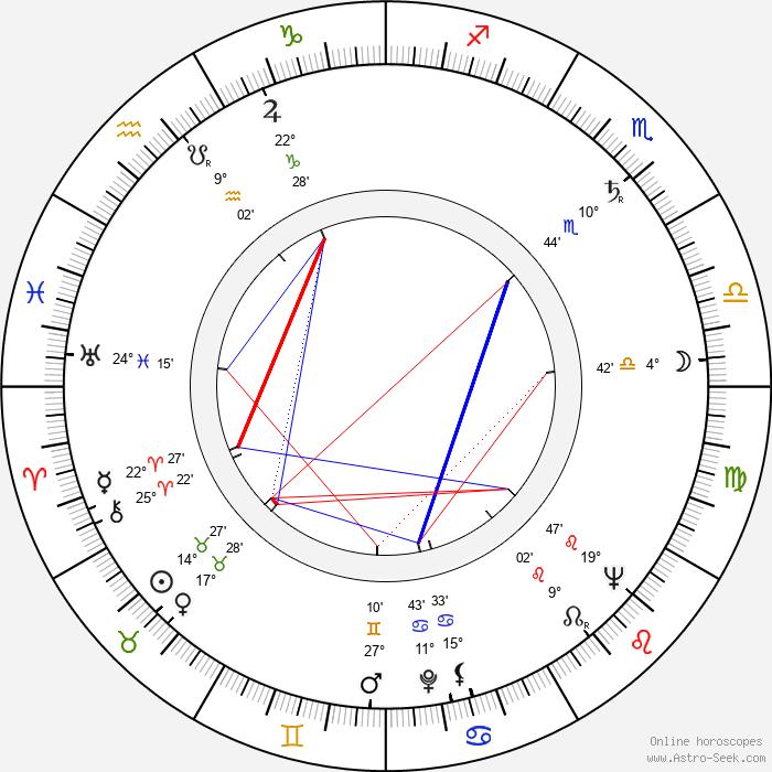 Charles Chaplin Jr. - Birth horoscope chart