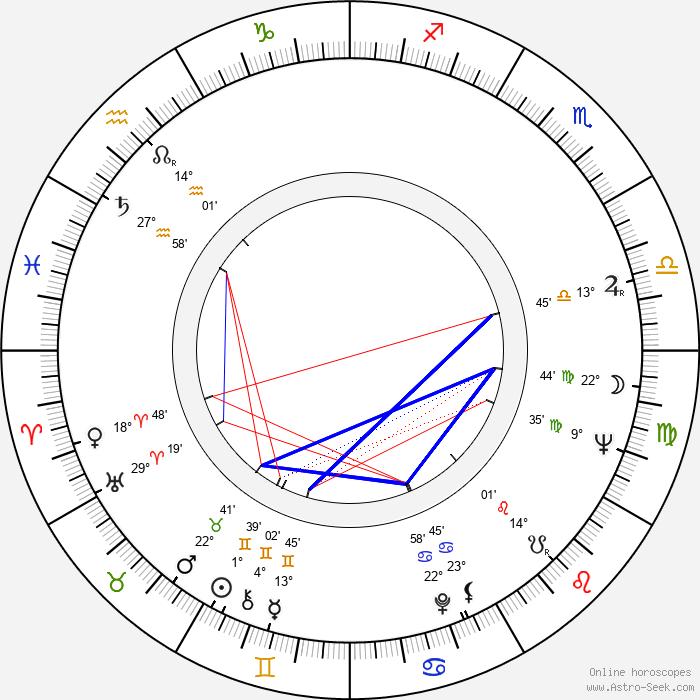 Charles Gagnon - Birth horoscope chart