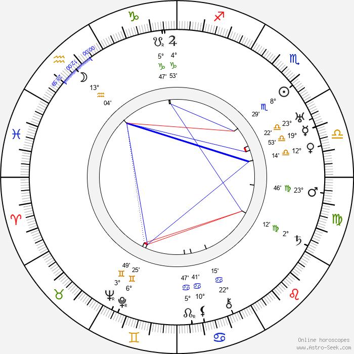 Charles King - Birth horoscope chart
