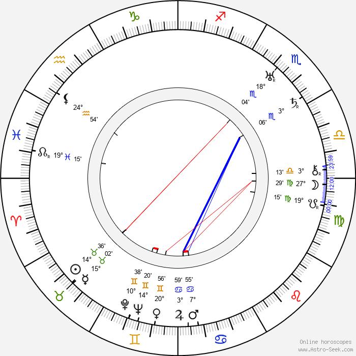 Charles Lamont - Birth horoscope chart