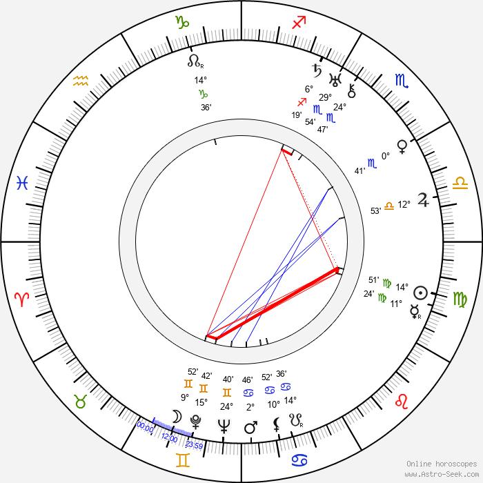 Charles Lautem - Birth horoscope chart