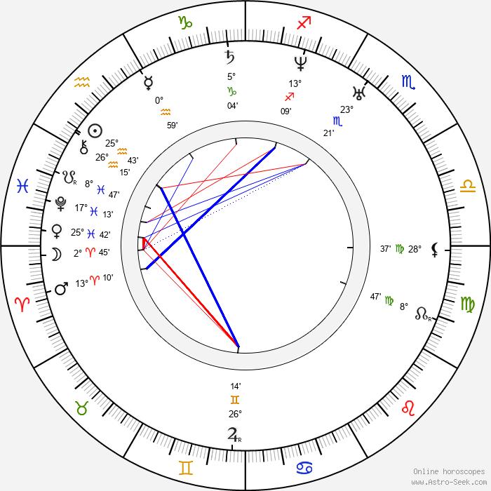 Charles Lewis Tiffany - Birth horoscope chart