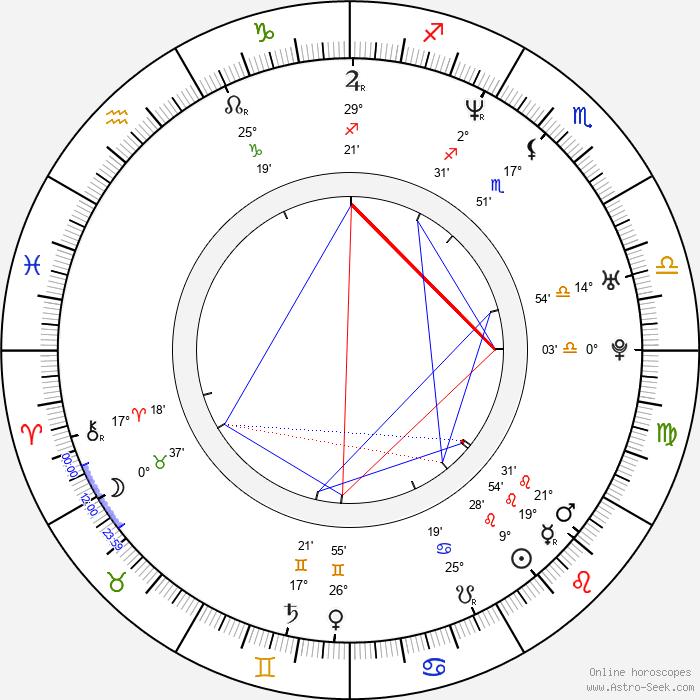 Charles Malik Whitfield - Birth horoscope chart