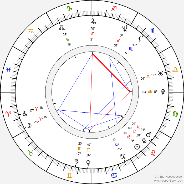Charles Malik Whitfield - Birth horoscope chart
