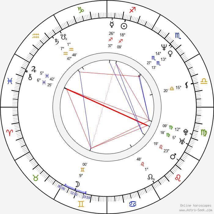 Charles Matthau - Birth horoscope chart