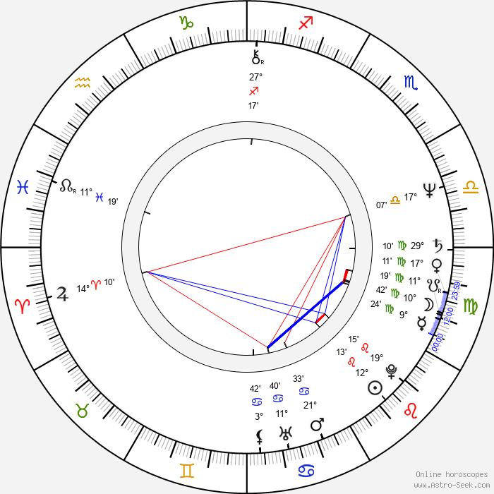 Charles Nemes - Birth horoscope chart